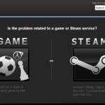 steam online login geht nicht